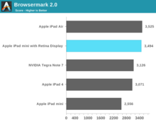 ipad_mini_retina_vs_ipad_air_benchmark_4.png