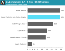 ipad_mini_retina_vs_ipad_air_benchmark_6.png