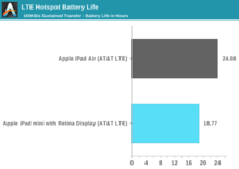 ipad_mini_retina_vs_ipad_air_benchmark_9d.png