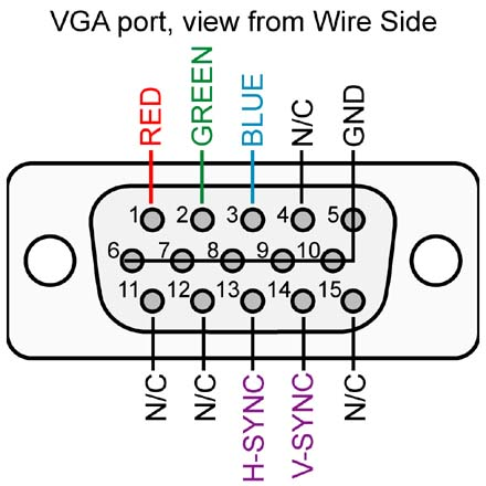 21857d1241344056 xbox 360 audio video mod vga_pinout spliced vga cable but wire colors are different vga wiring diagram colours at bakdesigns.co